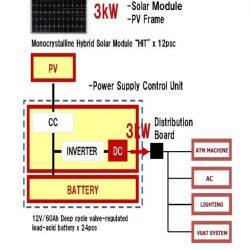 solar_cell_jul2016